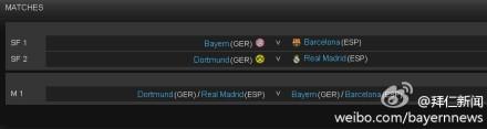 高清图—20130412欧冠抽签对阵结果如何 巴萨皇马分别与谁交手